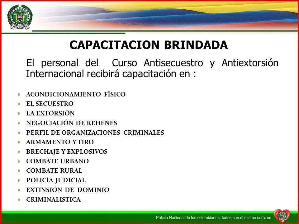 CAPACITACION BRINDADA