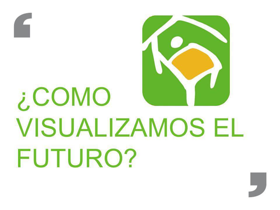 ¿COMO VISUALIZAMOS EL FUTURO