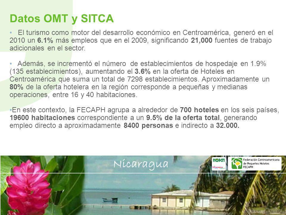 Datos OMT y SITCA