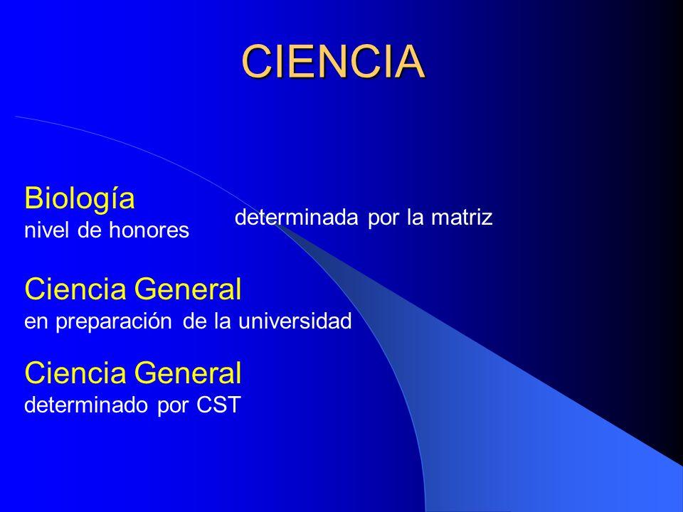 CIENCIA Biología Ciencia General nivel de honores