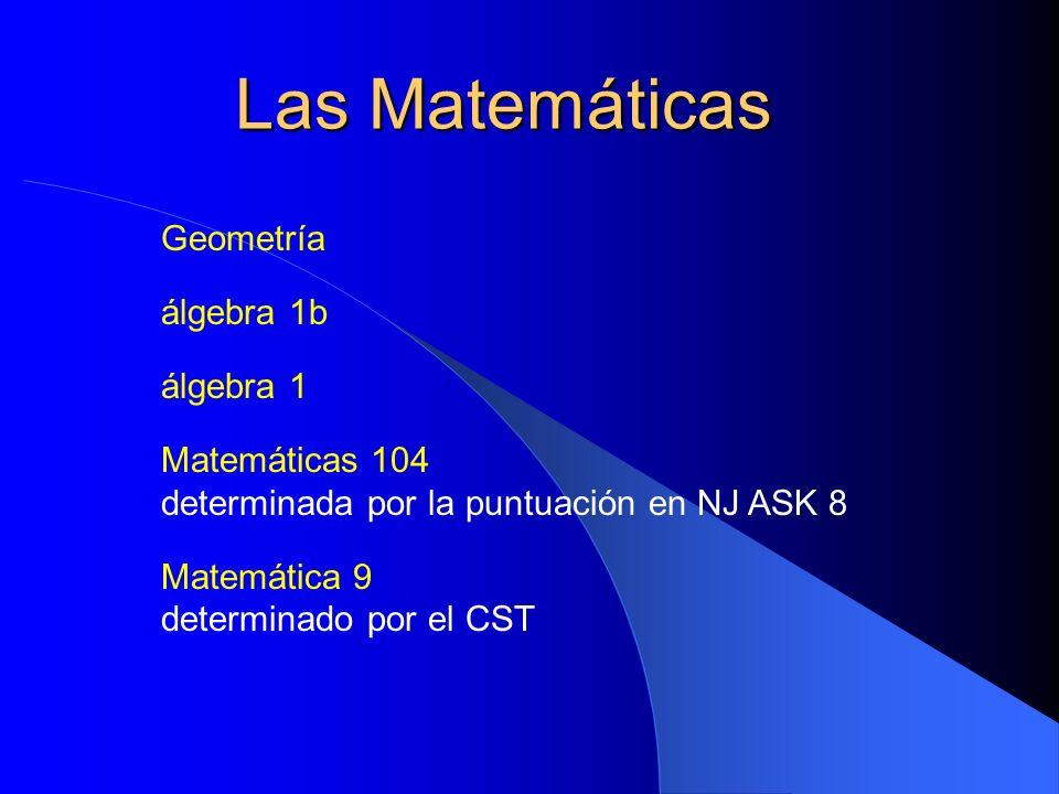 Las Matemáticas Geometría álgebra 1b álgebra 1 Matemáticas 104