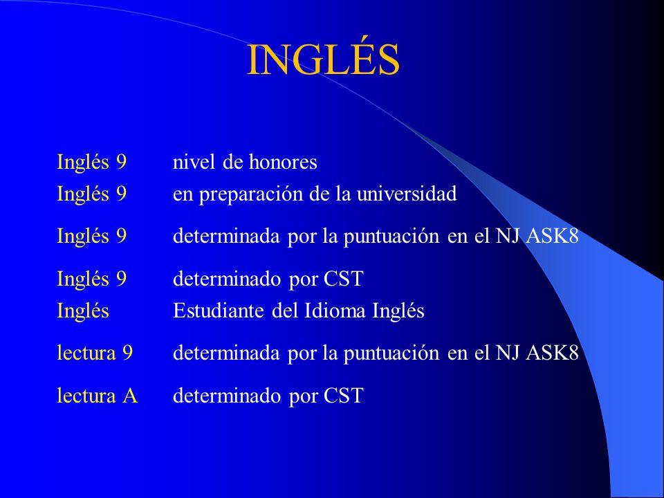 INGLÉS Inglés 9 Inglés lectura 9 lectura A
