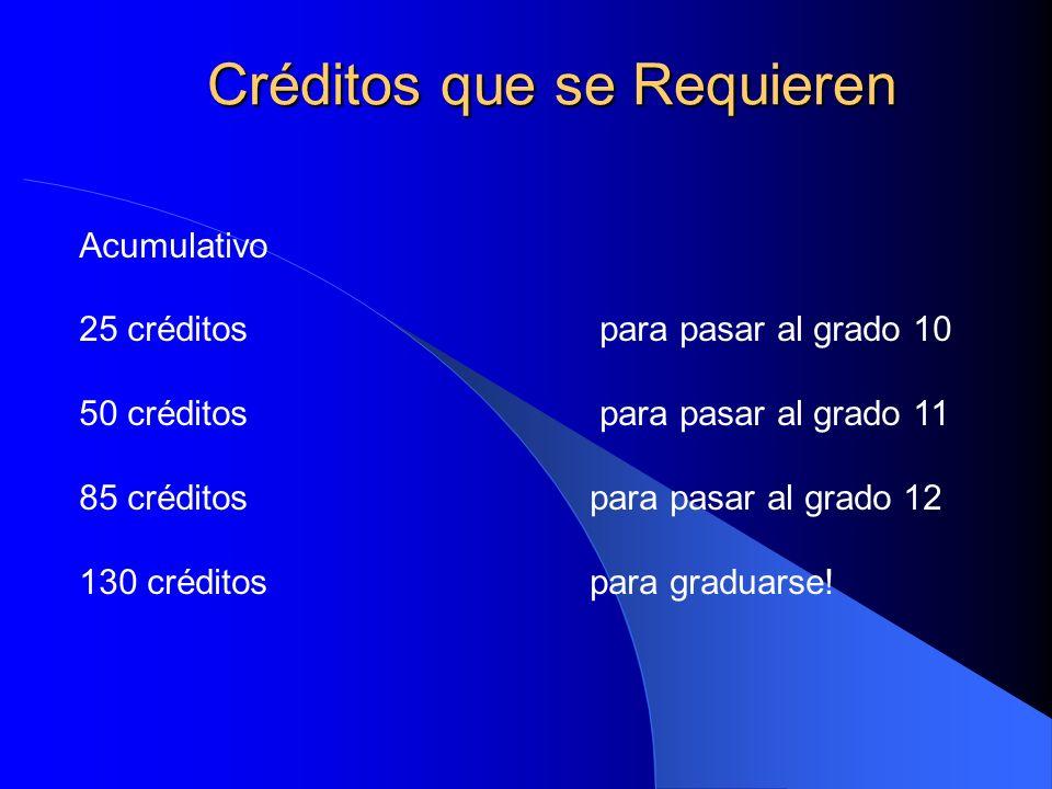 Créditos que se Requieren