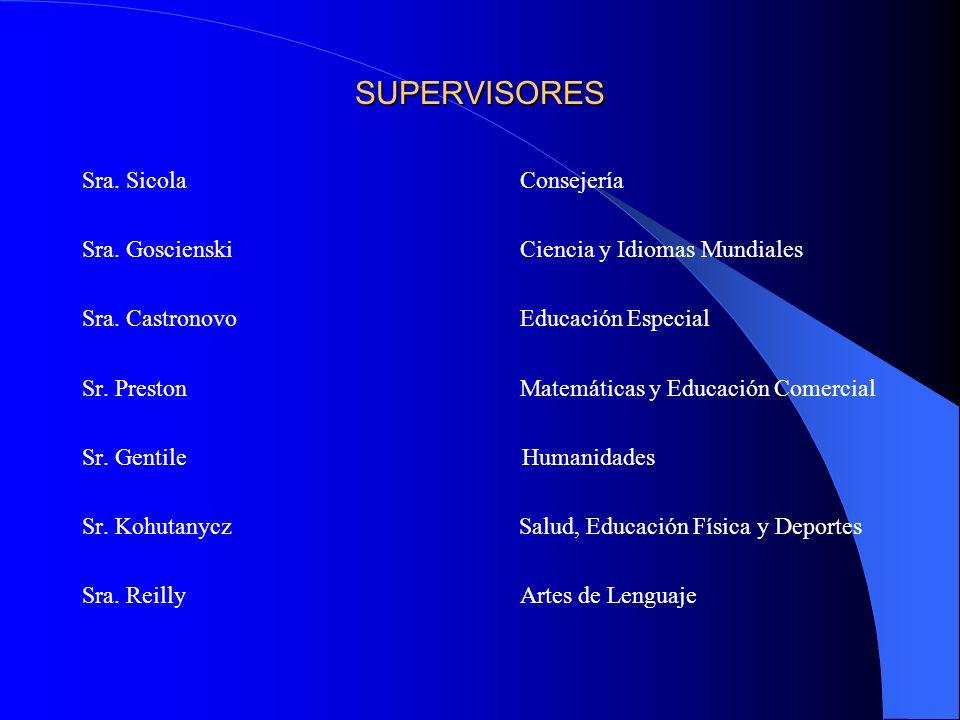 SUPERVISORES Sra. Sicola Consejería