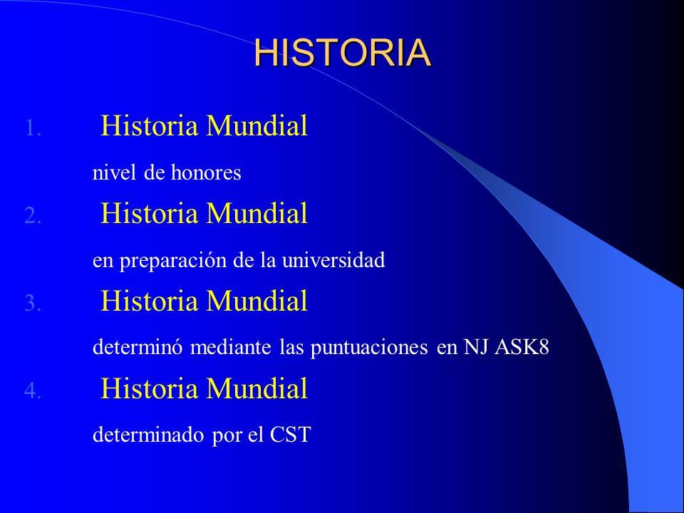 HISTORIA Historia Mundial nivel de honores