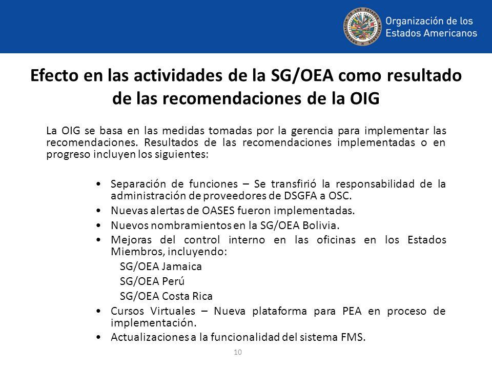 Efecto en las actividades de la SG/OEA como resultado de las recomendaciones de la OIG