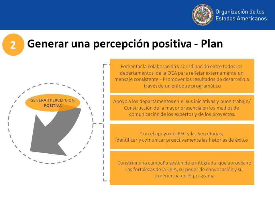 Generar una percepción positiva - Plan