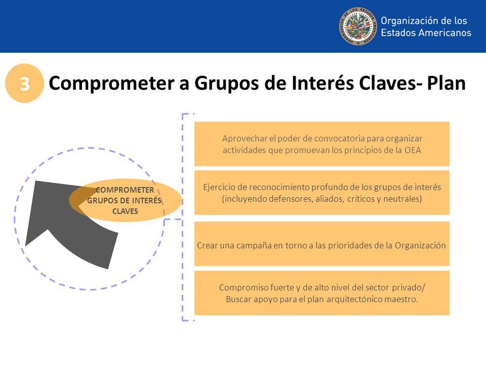 Comprometer a Grupos de Interés Claves- Plan