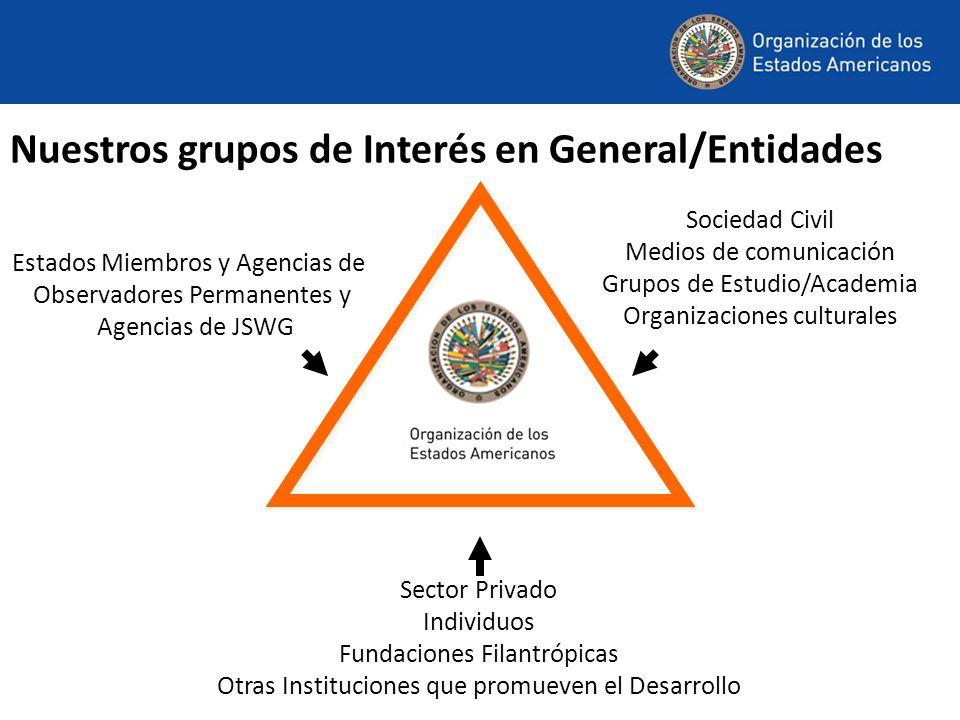 Nuestros grupos de Interés en General/Entidades
