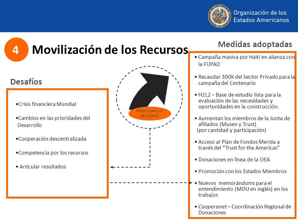 Movilización de los Recursos