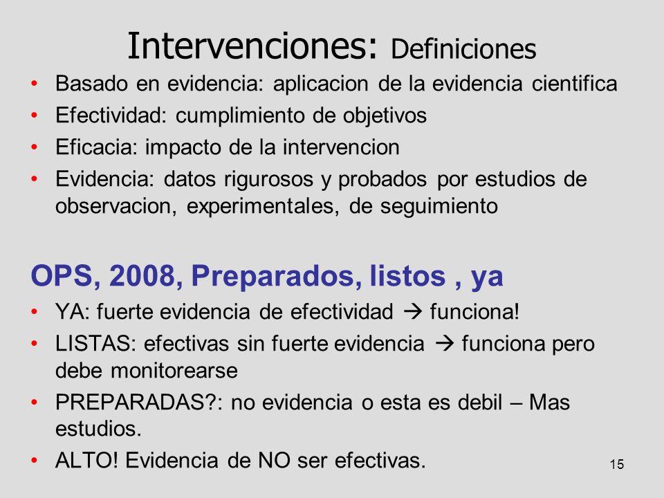 Intervenciones: Definiciones