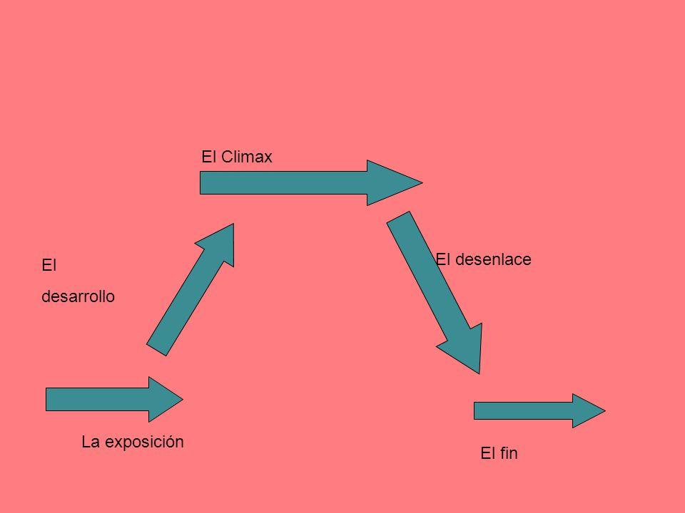 El Climax El desenlace El desarrollo La exposición El fin