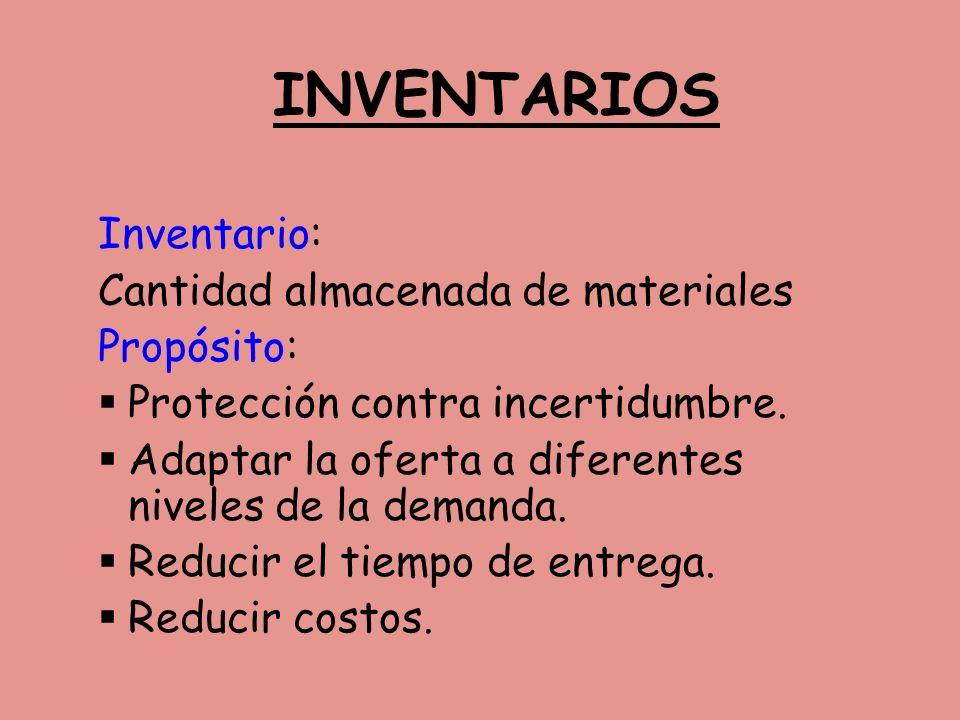 INVENTARIOS Inventario: Cantidad almacenada de materiales Propósito: