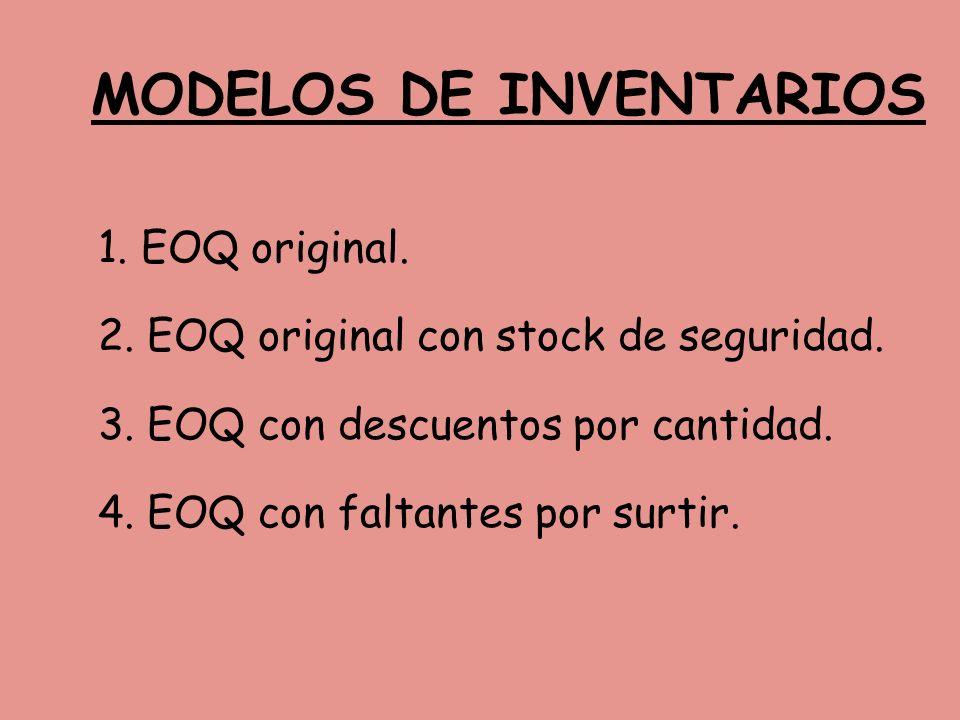 MODELOS DE INVENTARIOS