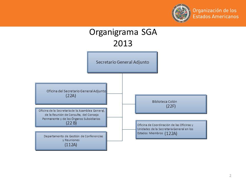 Organigrama SGA 2013 Secretario General Adjunto ( 22 B ) 112 A F 122