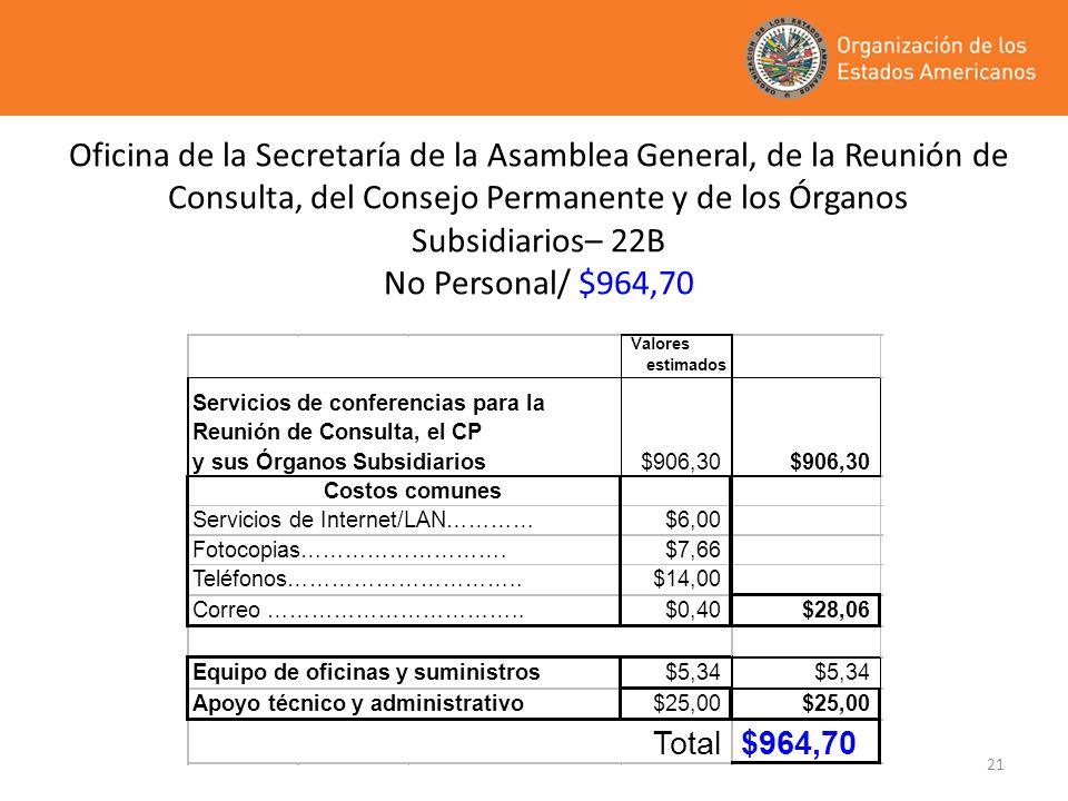 Oficina de la Secretaría de la Asamblea General, de la Reunión de Consulta, del Consejo Permanente y de los Órganos Subsidiarios– 22B No Personal/ $964,70