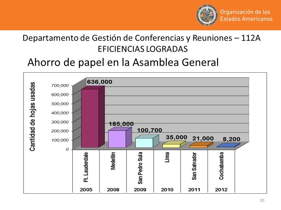 Ahorro de papel en la Asamblea General