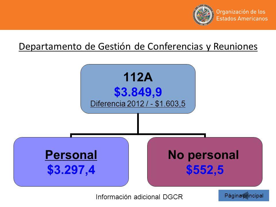 Departamento de Gestión de Conferencias y Reuniones