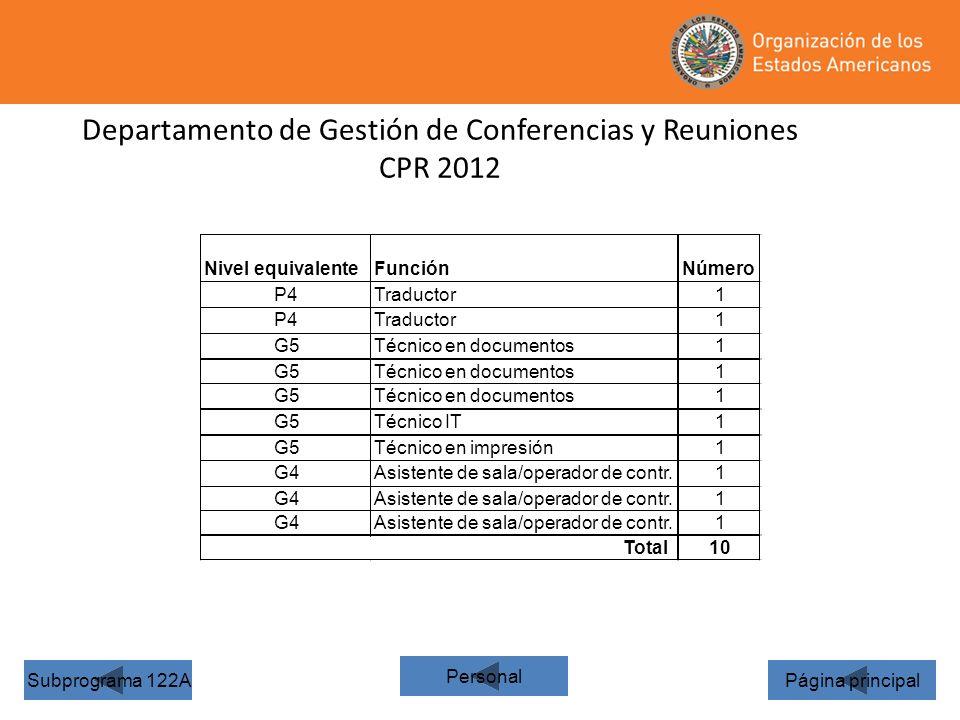 Departamento de Gestión de Conferencias y Reuniones CPR 2012