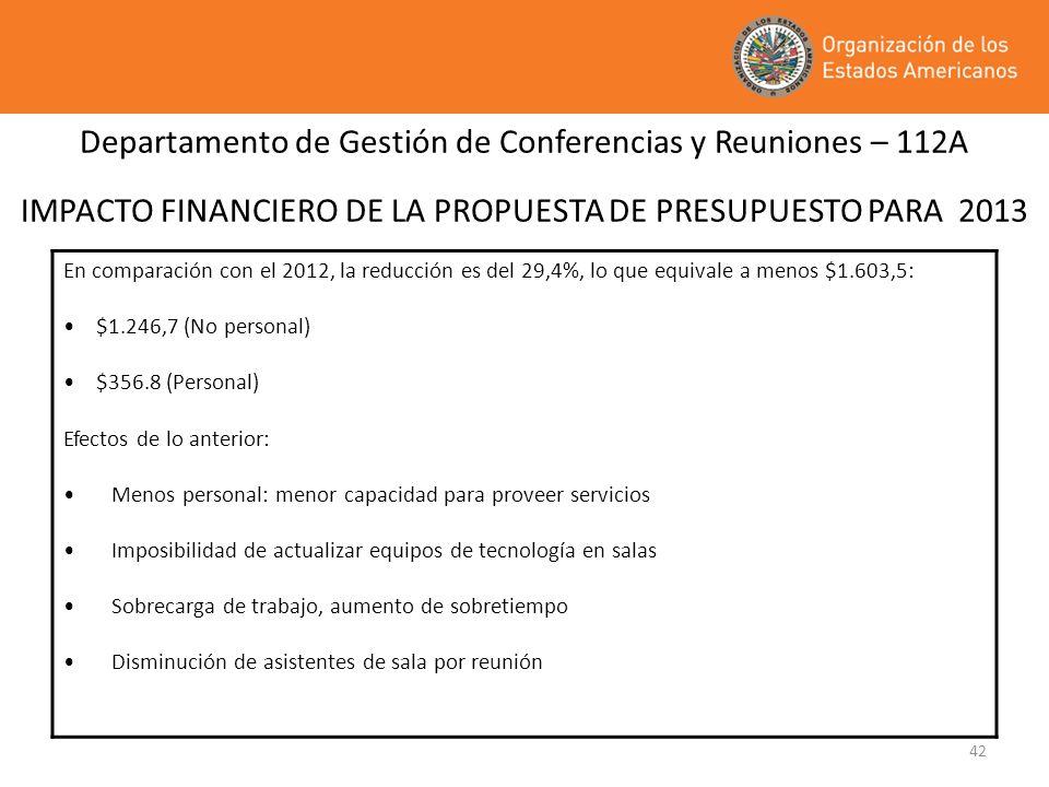 Departamento de Gestión de Conferencias y Reuniones – 112A IMPACTO FINANCIERO DE LA PROPUESTA DE PRESUPUESTO PARA 2013