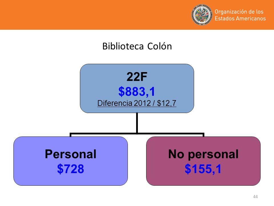 Biblioteca Colón