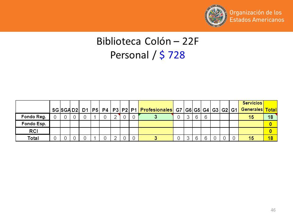 Biblioteca Colón – 22F Personal / $ 728