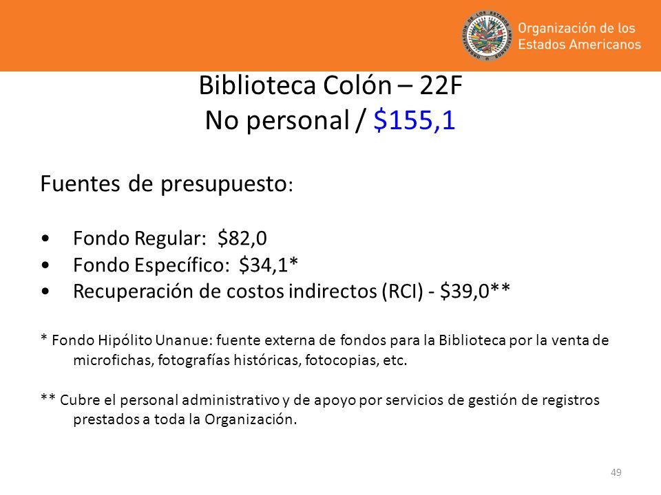 Biblioteca Colón – 22F No personal / $155,1