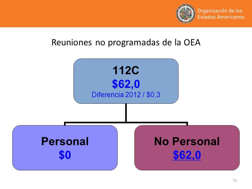 Reuniones no programadas de la OEA