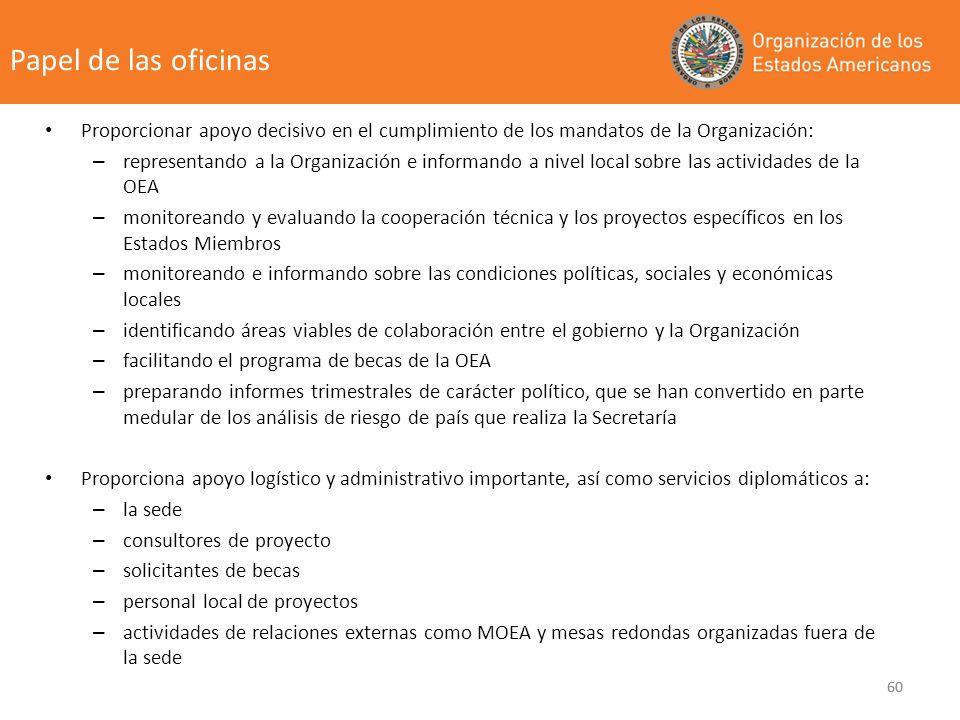 Papel de las oficinasProporcionar apoyo decisivo en el cumplimiento de los mandatos de la Organización: