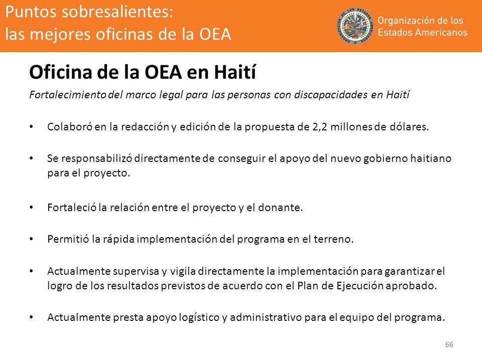 Puntos sobresalientes: las mejores oficinas de la OEA