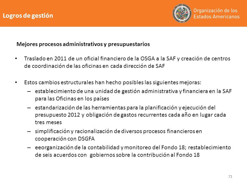 Logros de gestión Mejores procesos administrativos y presupuestarios