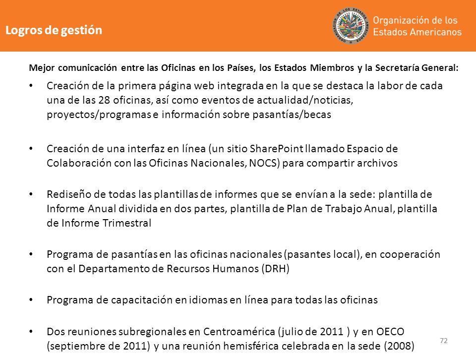 Logros de gestión Mejor comunicación entre las Oficinas en los Países, los Estados Miembros y la Secretaría General: