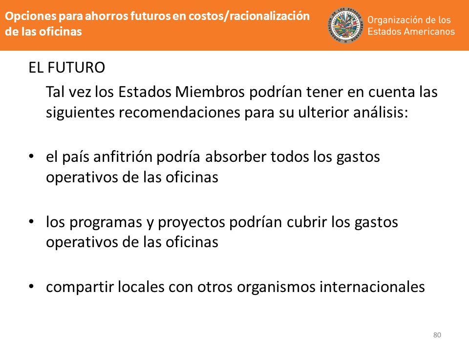 compartir locales con otros organismos internacionales
