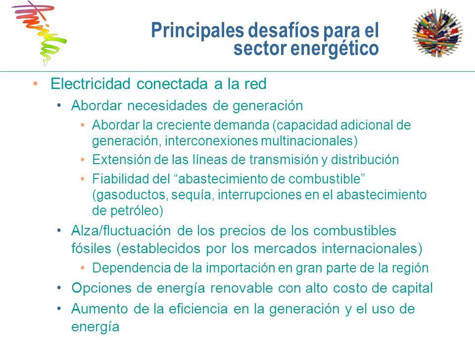 Principales desafíos para el sector energético