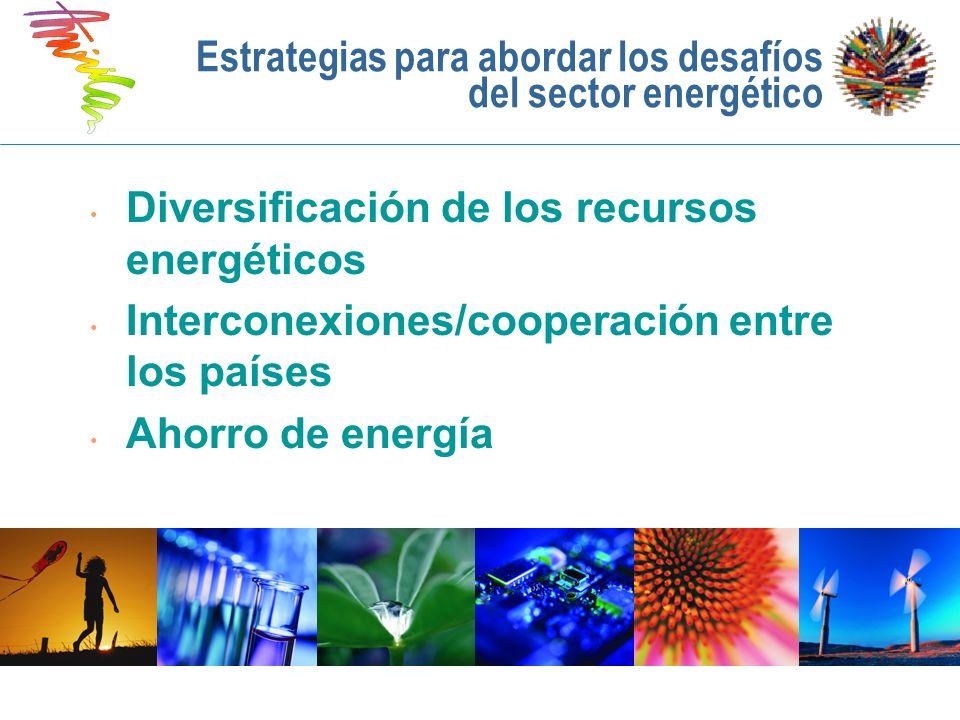 Estrategias para abordar los desafíos del sector energético