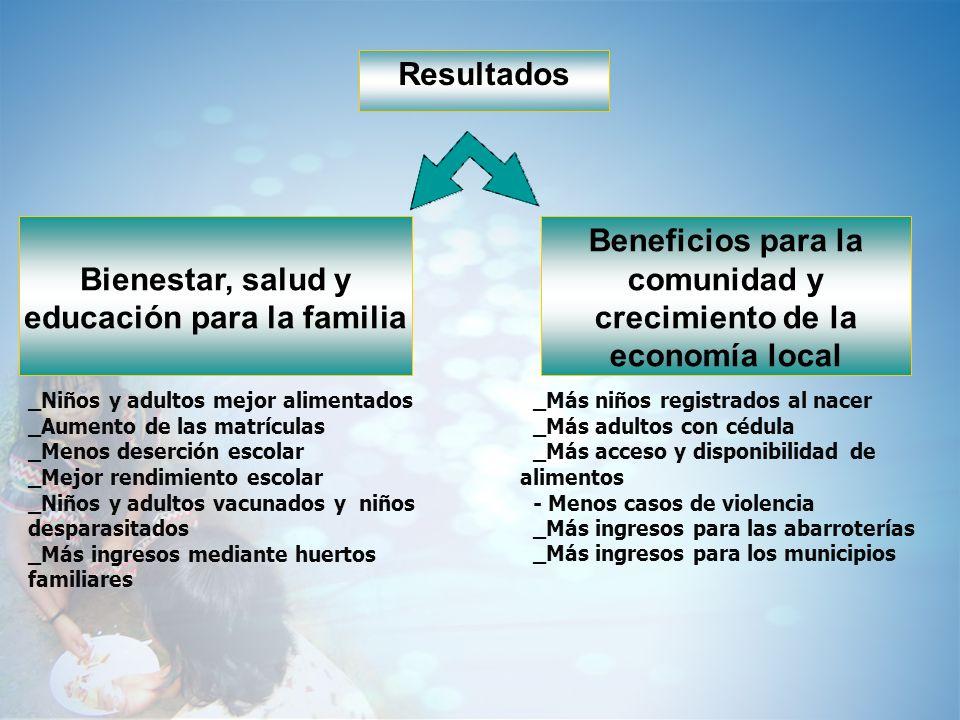 Bienestar, salud y educación para la familia