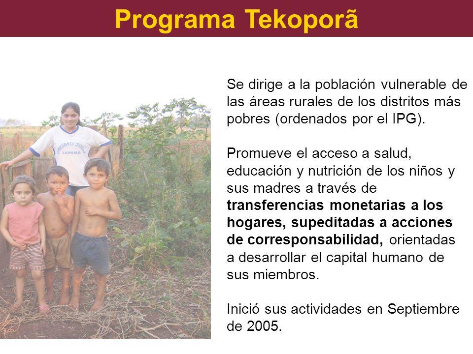 Programa Tekoporã