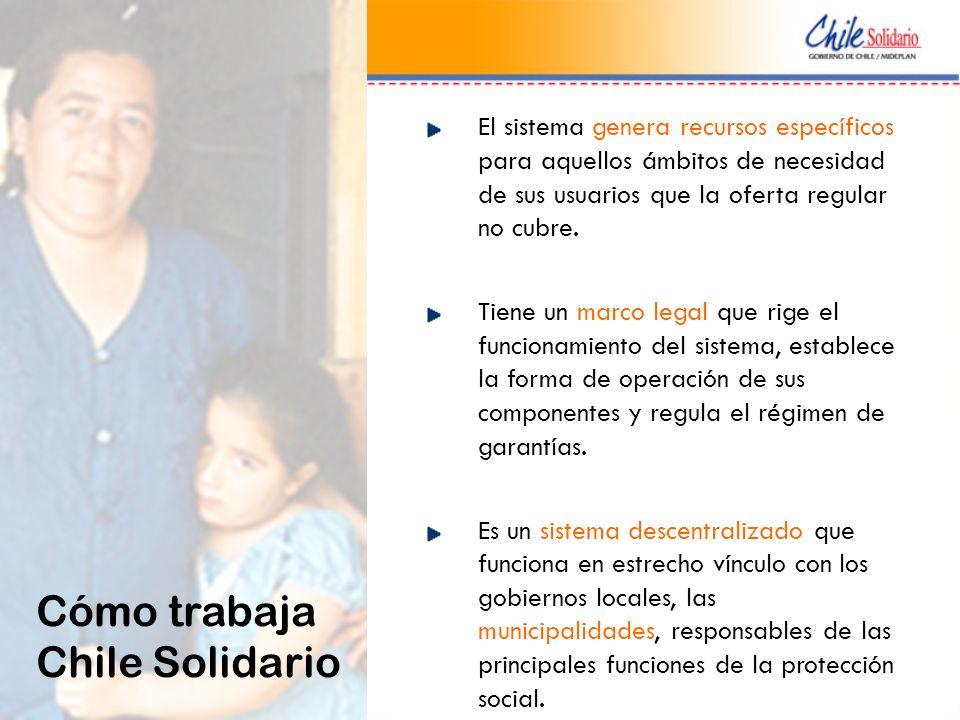 Cómo trabaja Chile Solidario