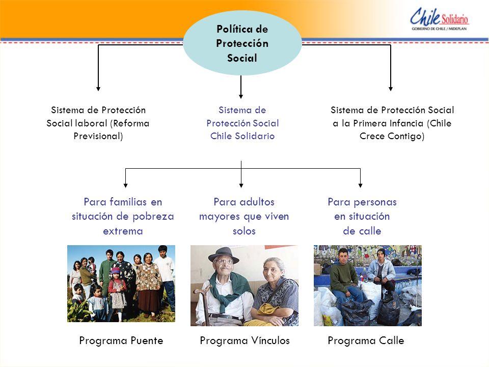 Política de Protección Social