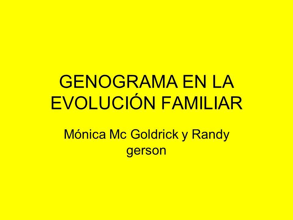 GENOGRAMA EN LA EVOLUCIÓN FAMILIAR
