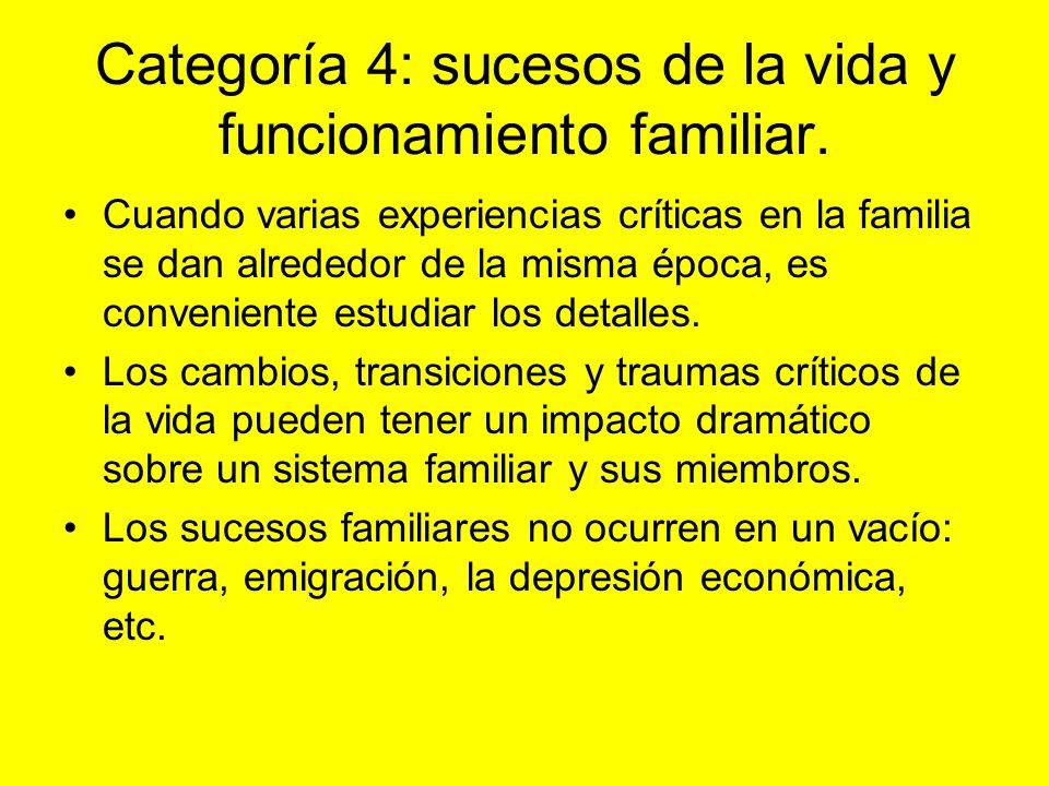 Categoría 4: sucesos de la vida y funcionamiento familiar.