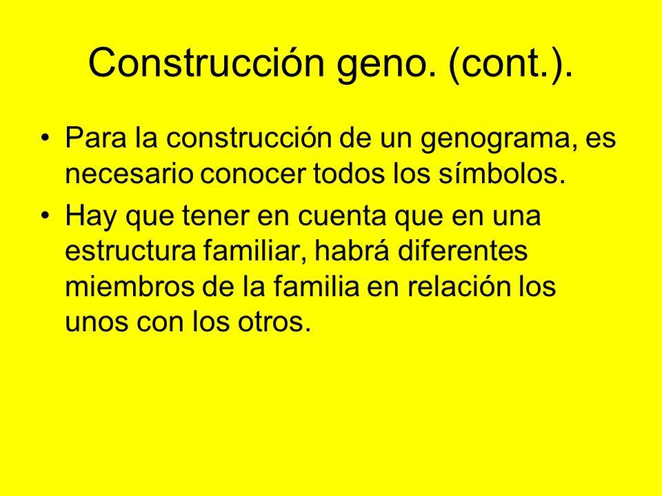 Construcción geno. (cont.).