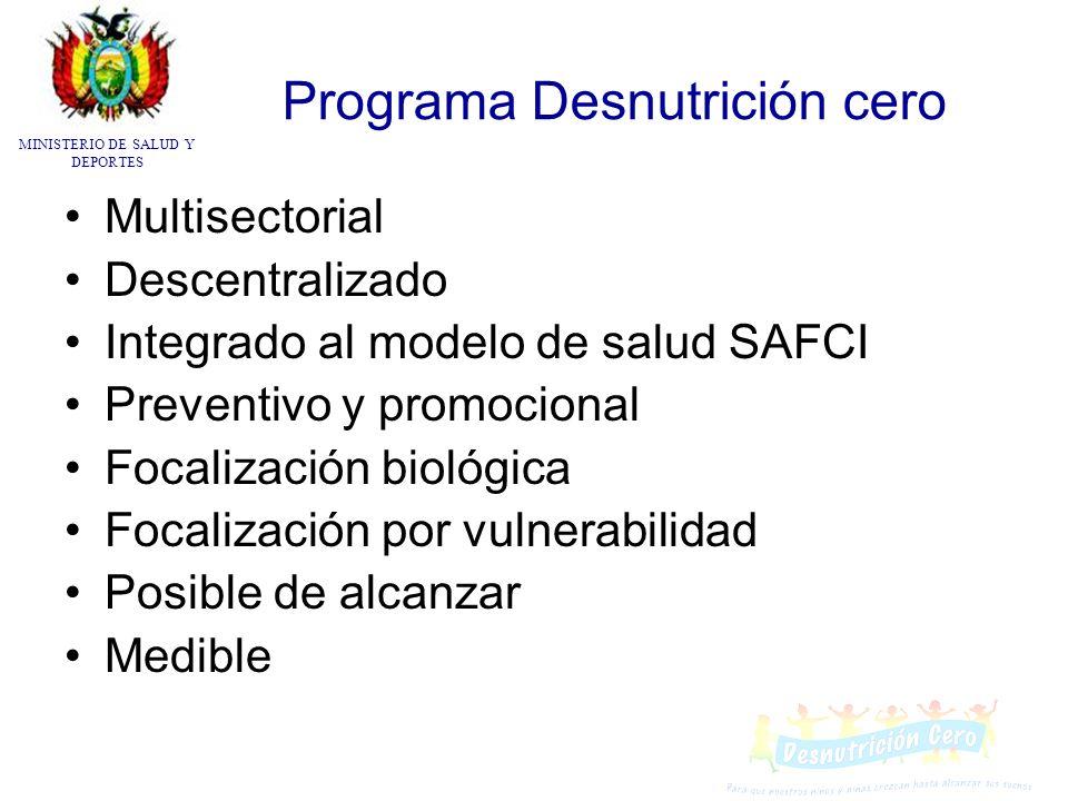 Programa Desnutrición cero