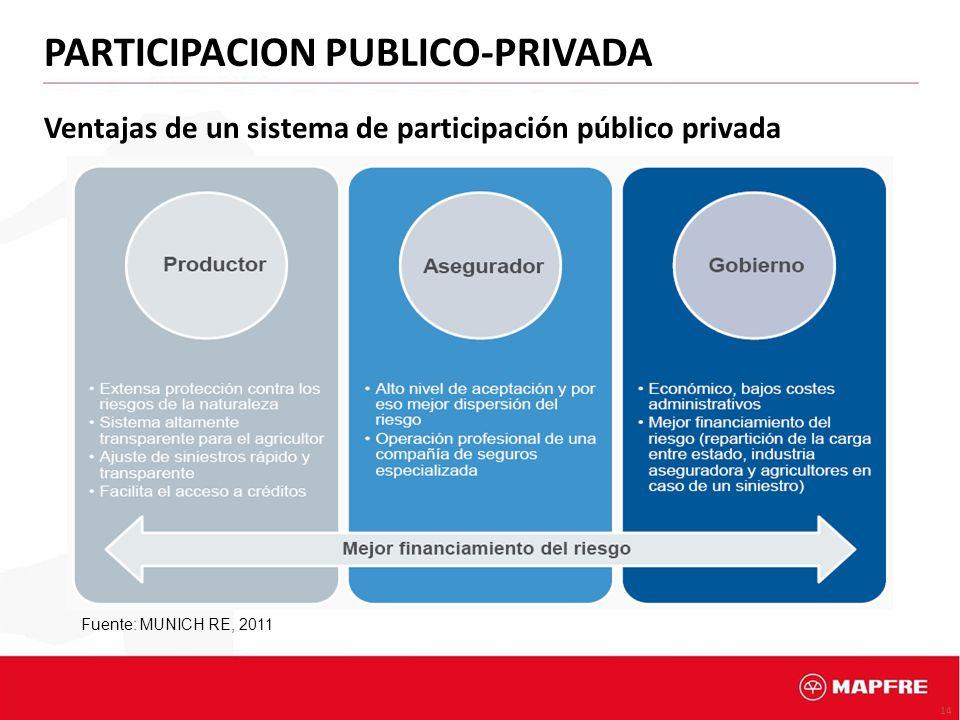 PARTICIPACION PUBLICO-PRIVADA