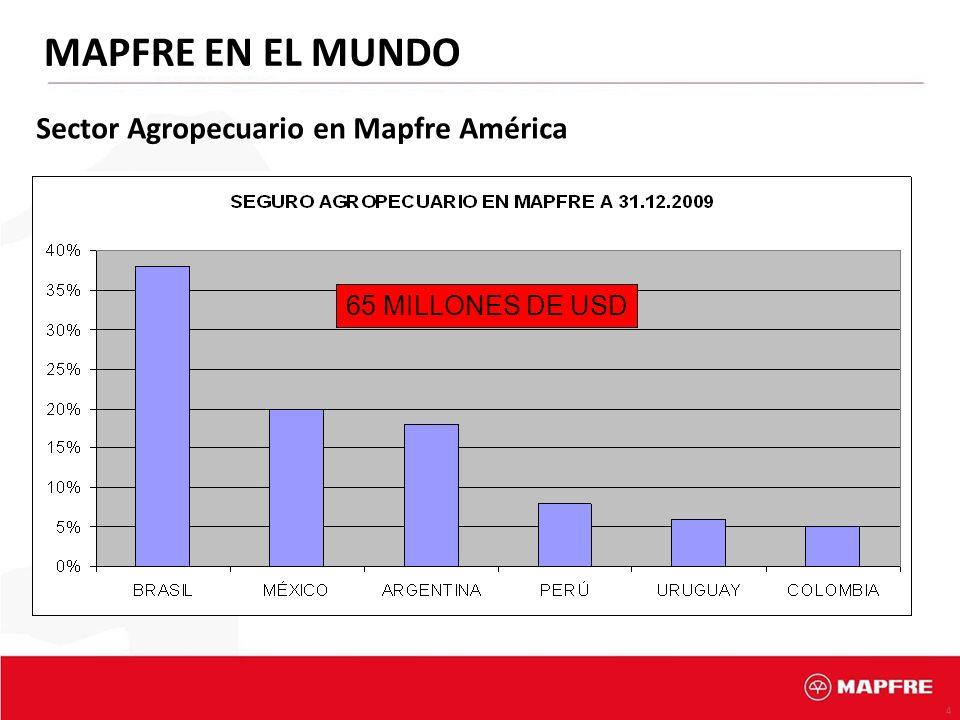 MAPFRE EN EL MUNDO Sector Agropecuario en Mapfre América