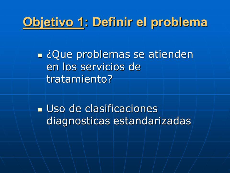 Objetivo 1: Definir el problema