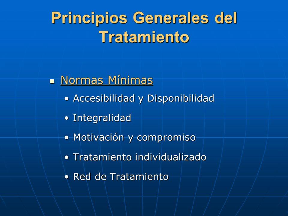 Principios Generales del Tratamiento