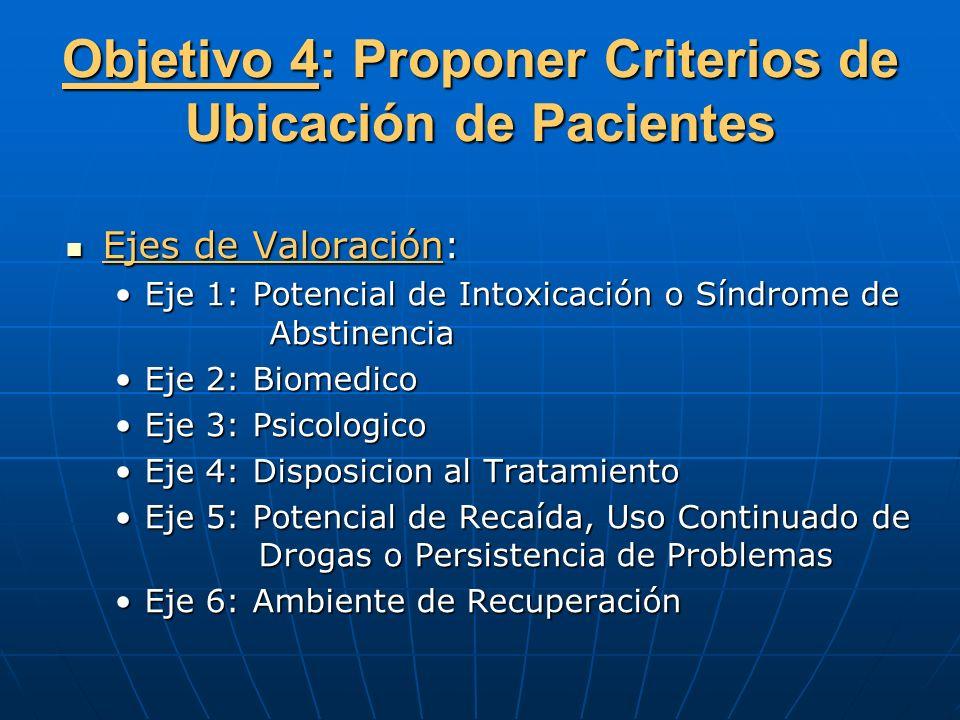 Objetivo 4: Proponer Criterios de Ubicación de Pacientes