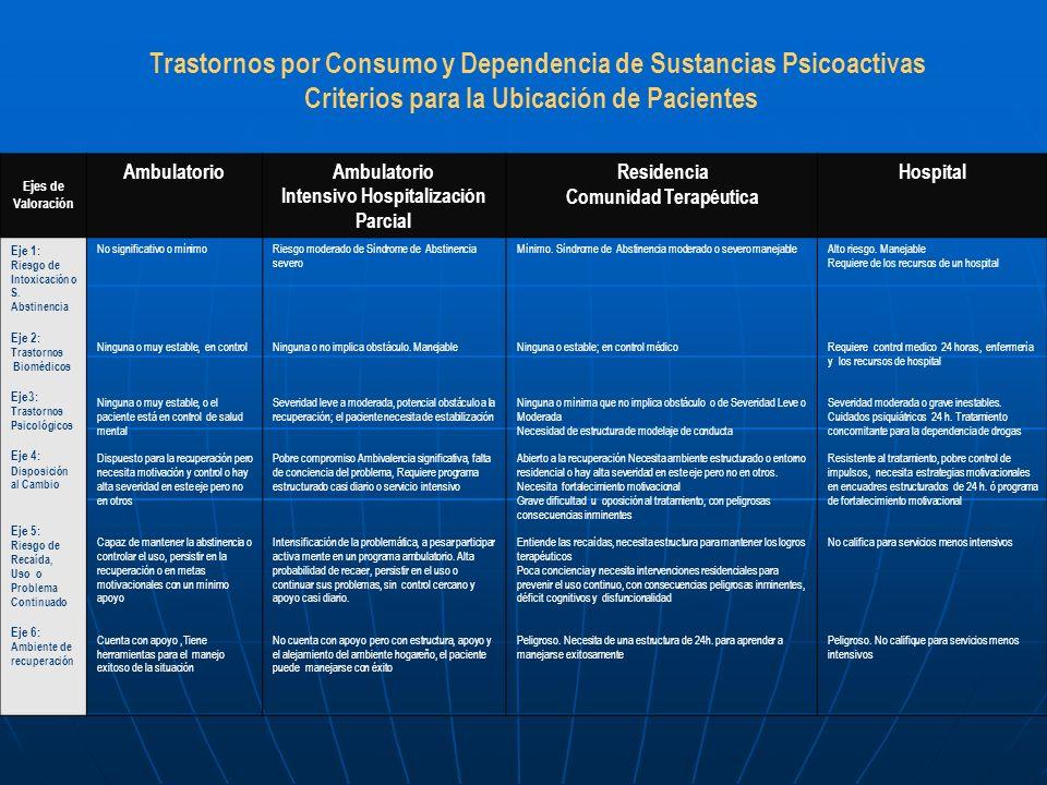 Criterios para la Ubicación de Pacientes Comunidad Terapéutica