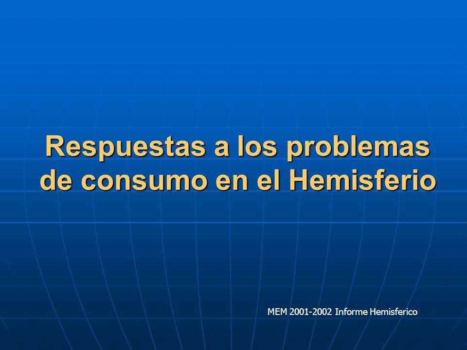 Respuestas a los problemas de consumo en el Hemisferio